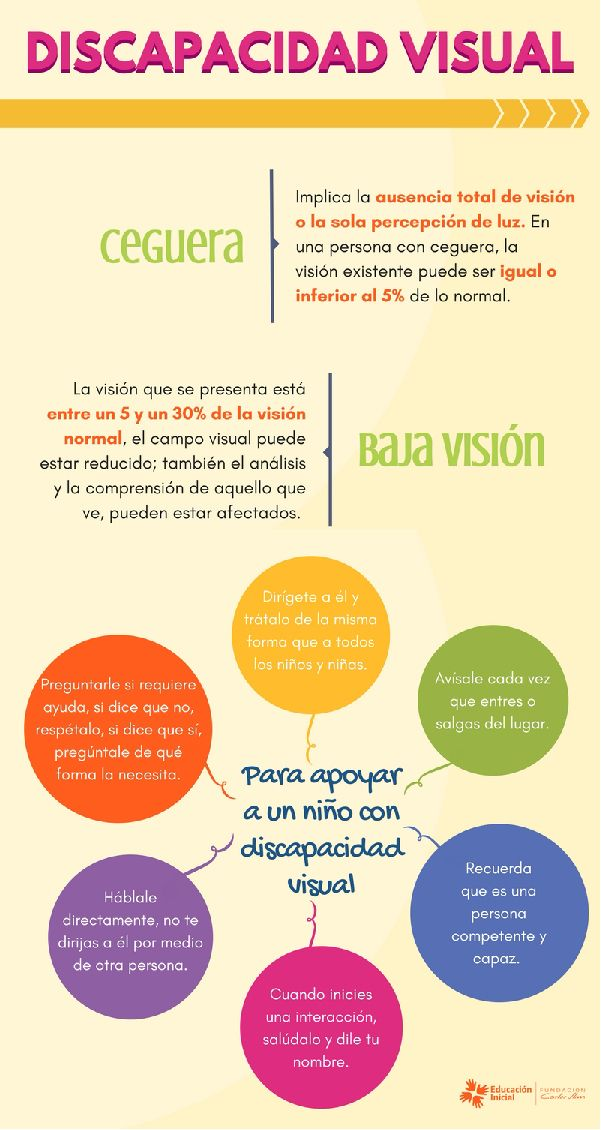 #discapacidad #Visión #Ceguera #Vision #infografia