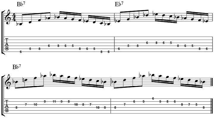 Learn how to prepare tunes for the jazz guitar performance sections of jazz guitar auditions and exams. http://www.guitarandmusicinstitute.com