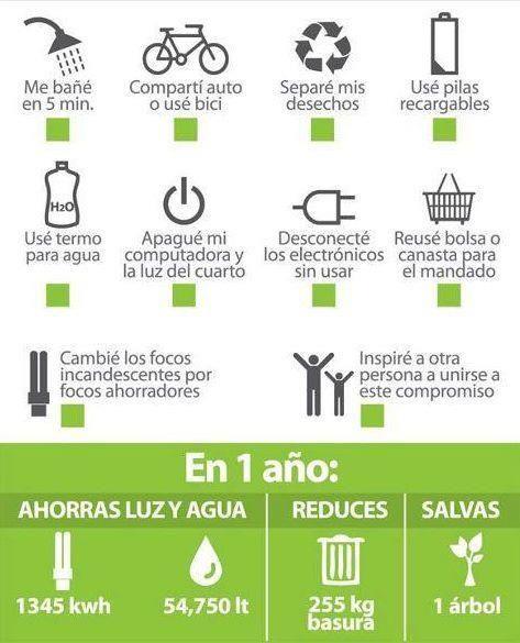 Post en TÍA JOSETA!♥: Hoy es el día mundial del Medio Ambiente! ♥ Tips para cuidar el planeta♥♥