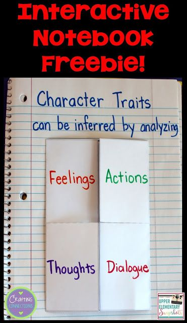 Teach character traits with this FREE character traits activity! It includes three components: a character traits anchor chart, lesson, and interactive notebook printable!