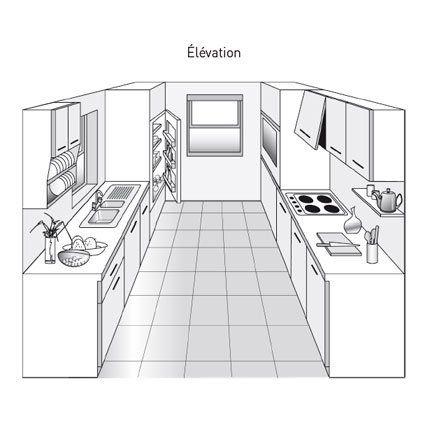 Plan de cuisine en parall le mesures importantes design interieur pinterest kitchens and - Exemple plan de cuisine ...