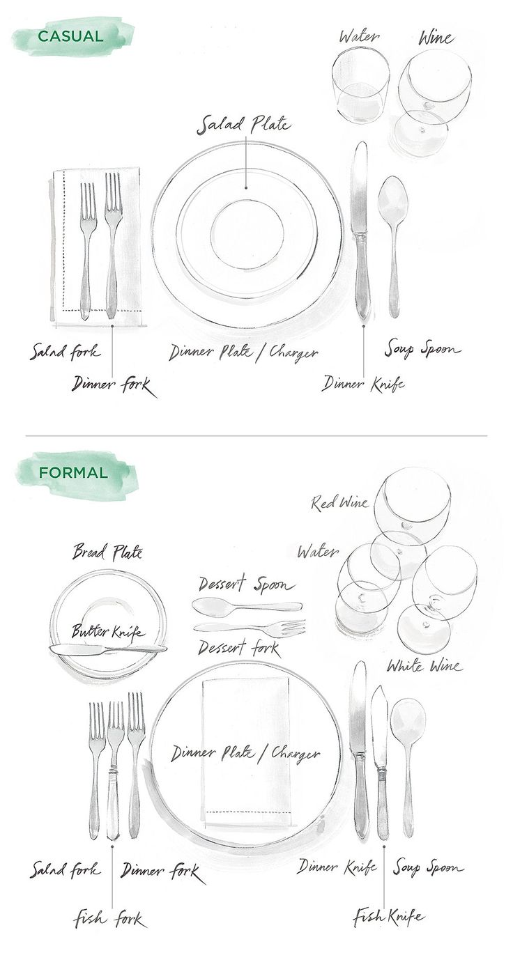 How to set a table illustrated guide to casual formal for Table etiquette