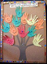 Thanksgiving handprint tree.....I make a large paper 3D tree in the classroom on the wall and use it all year long - Sept has apple poems, Oct the handprint leaves.  This was the inspiration for that!: Thanksgiving Handprint, Thanksgiving Crafts, Hands Prints, Crafts Ideas, Thanksgiving Trees, For Kids, Fall Crafts, Bulletin Boards, Kids Crafts