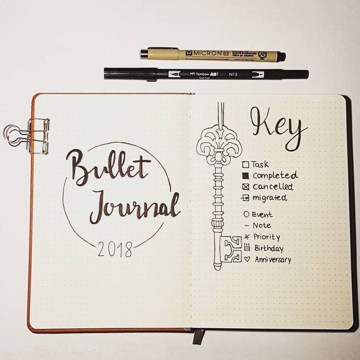 Bullet Journal. @milouvollebregt