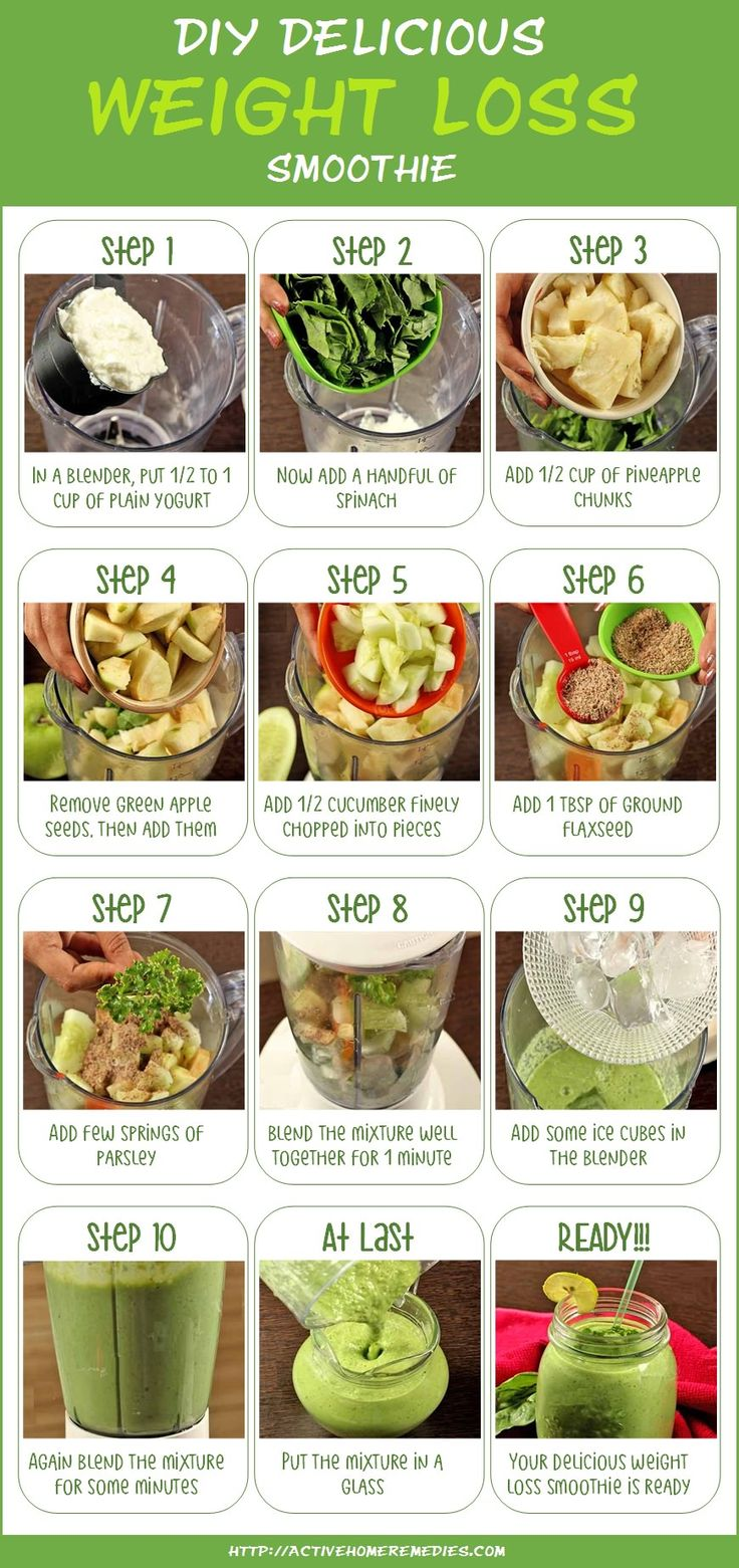DIY Delicious Weight Loss Smoothie