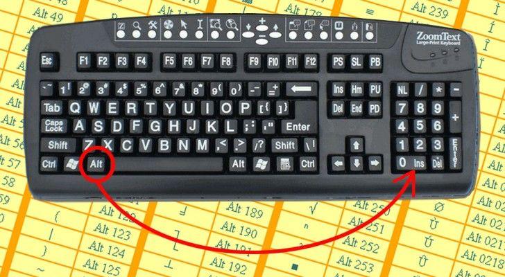 Sapevi Che Puoi Creare Qualsiasi Tipo Di Icona E Simbolo Con La Tua Tastiera? Ecco Come