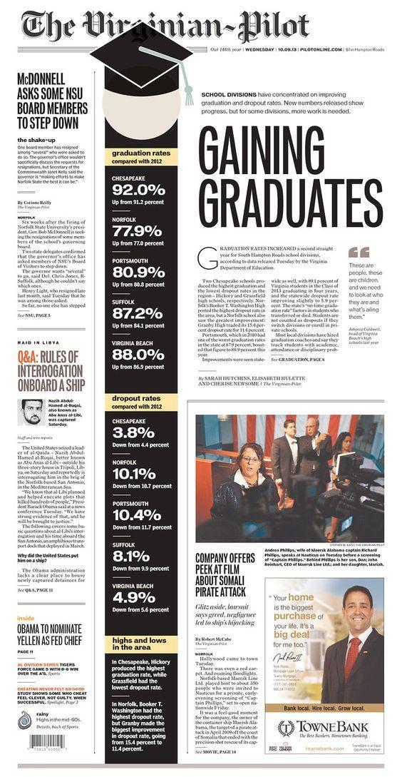 online newspaper template