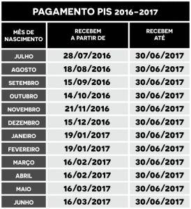 tabela_pis_2017