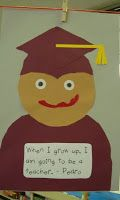 This is a bulletin board I made to promote our school wide theme of going to college. I just love painting paper plate faces for different ...