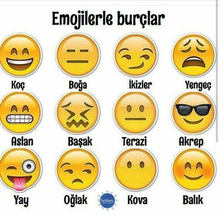 emojilerle Burçlar