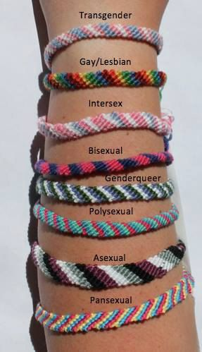 I love these bracelet and I am bisexual so that's my fav one