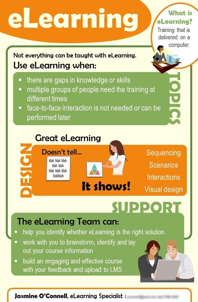 Top 11 E-Learning Infographics