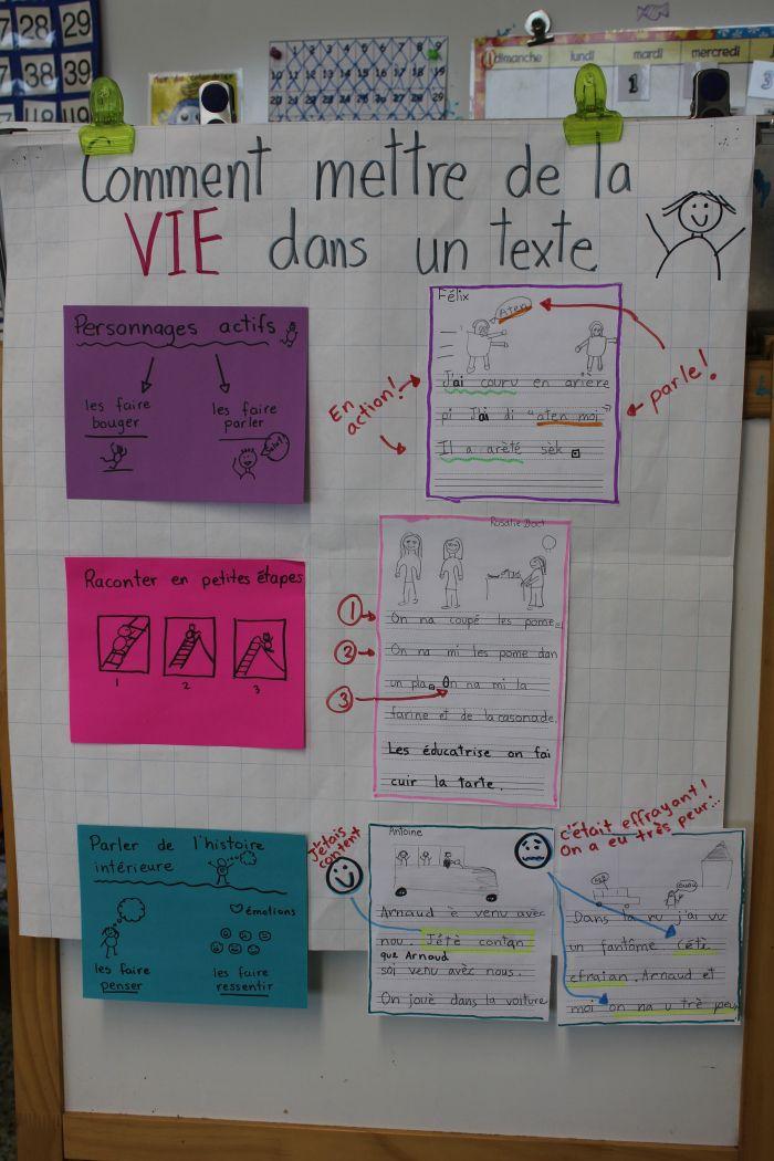 Des exemples de tableaux d'ancrage – L'atelier d'écriture au primaire