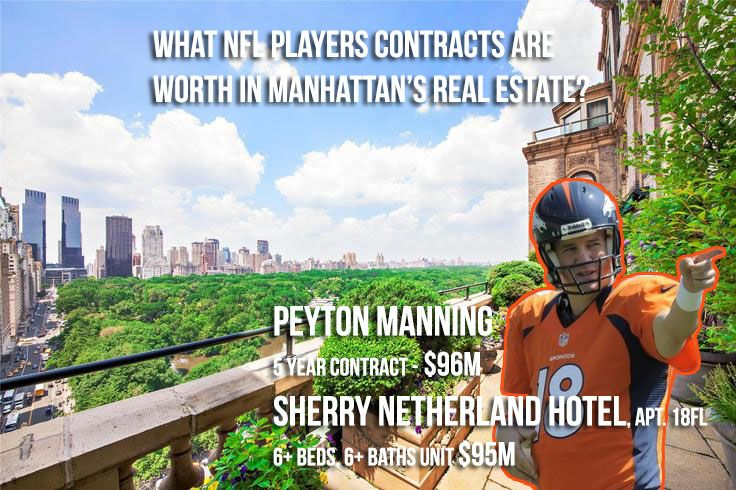 What Peyton Manning's contract can buy in NYC? #nfl #realestate #superbowl #broncos