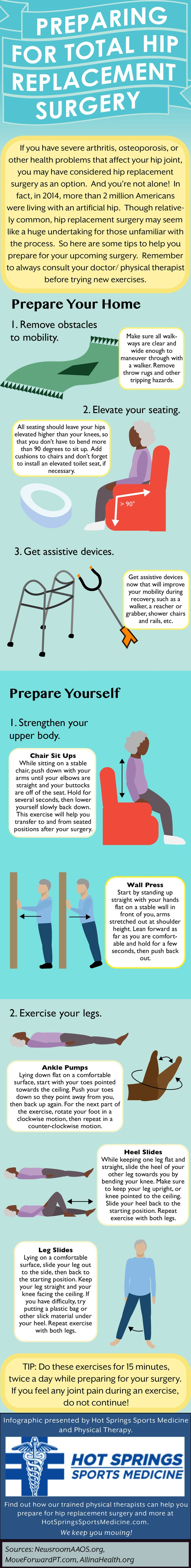 Follow these steps before your hip replacement surgery to make post-op recovery easier and faster! #hipreplacementsurgery #hipreplacement #preop #preparingforsurgery Check out our website at HotSpringsSportsMedicine.com to find out how our team of trained physical therapists can help you prepare for surgery and achieve a better quality of life. Let's get you better! #HotSpringsSportsMedicine
