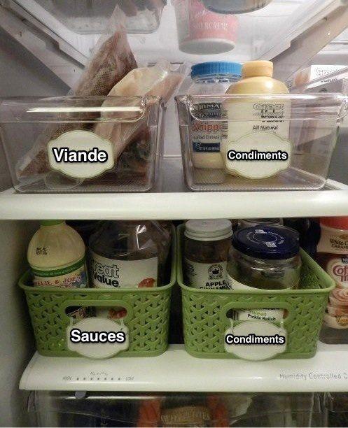 Etiqueter les paniers pour bien ranger les aliments