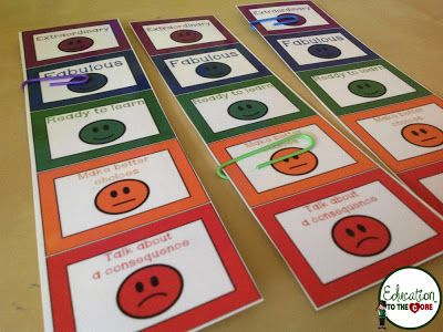 Education to the Core: Behavior Management System.  Put a small visual on the desk or in the mailboxes to minimize public reinforcement. Students can manipulate the behavior card, while being reminded of the steps.