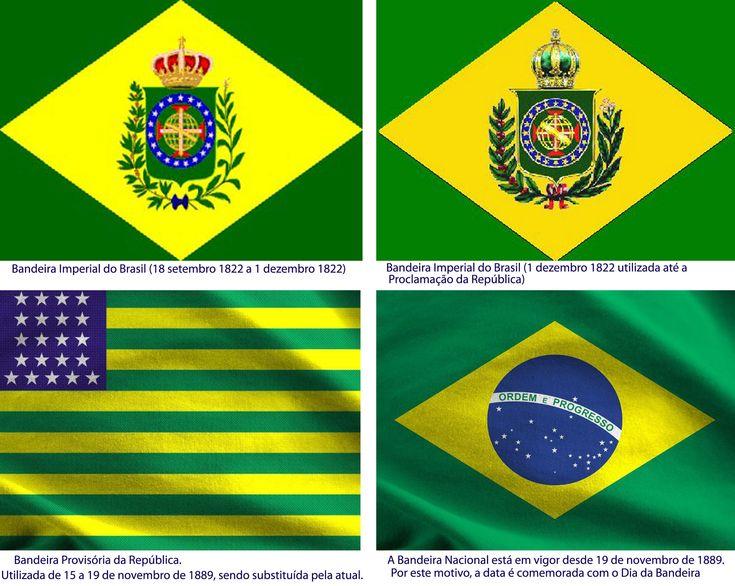 Historia das bandeiras do Brasil