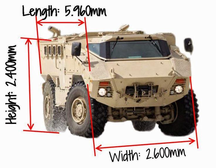 WARFARE TECHNOLOGY: RG35MIV BAE
