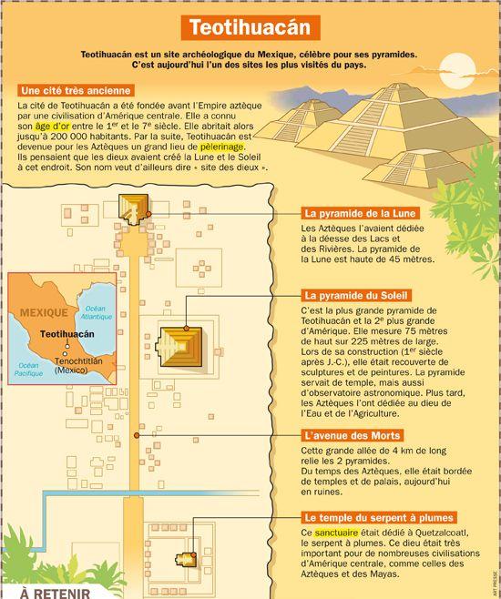 Aztèques : Cité de Teotihuacan (1er au 7e s) Mexique