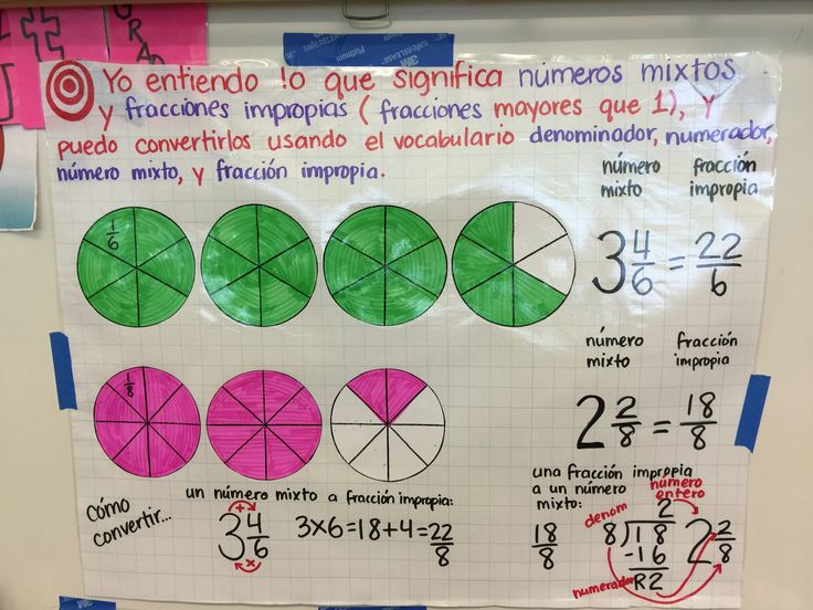 Números Mixtos y Fracciones Impropias