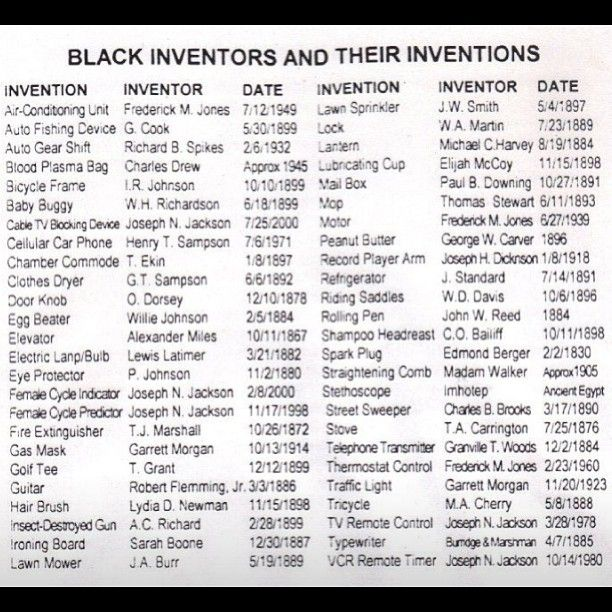 African American Inventors and Inventions