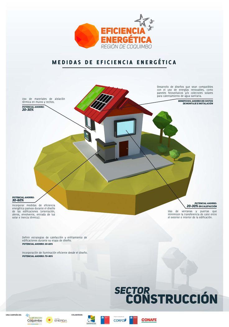 Ficha con Tips Campaña Eficiencia Energética - Sector Construcción - Región de Coquimbo