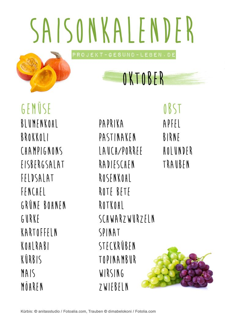 Saisonkalender - Projekt: Gesund leben | Clean Eating, Fitness & Entspannung