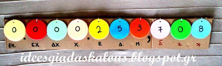 Ιδεες για δασκαλους: Το πινακάκι των δεκαδικών αριθμών