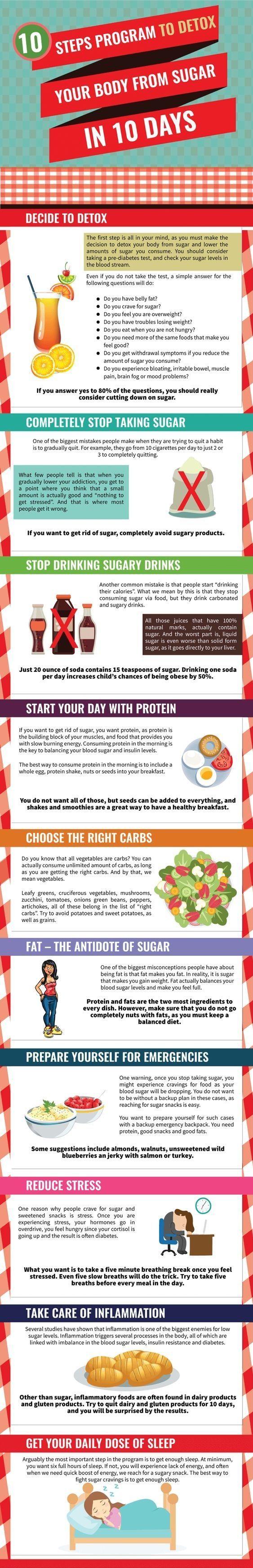 Wenn Sie anfangen möchten, gesund zu leben und zu essen, begrenzen Sie Ihre Zuckermenge in