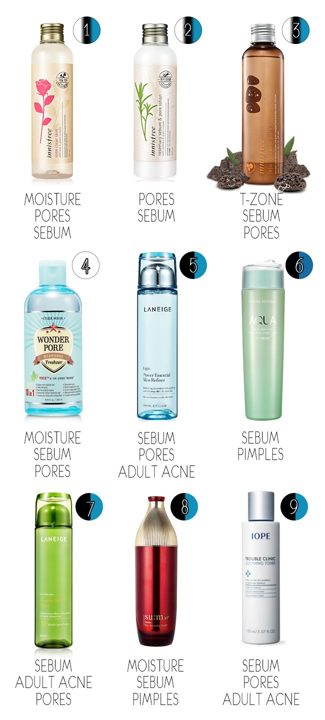 best korean skincare for combination-troubled-oily skin