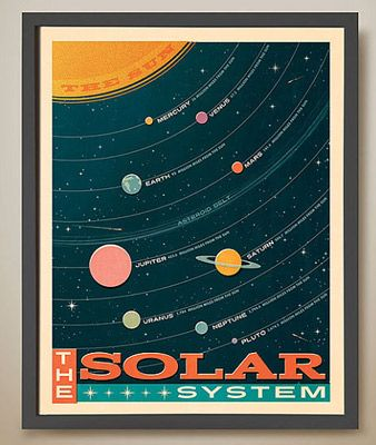 Vintage-style Solar System poster by Harper and Charlie