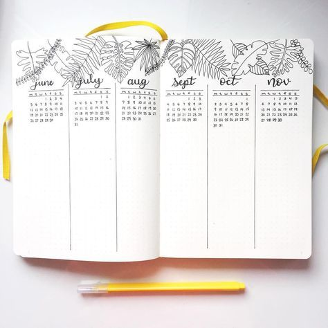 "231 Likes, 21 Comments – Meg (@maplebujo) on Instagram: ""My future log for my …"