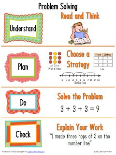 Math Coach's Corner: Primary Problem Solving Poster - FREE printable! Primary and Intermediate versions