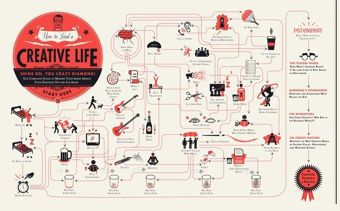 My Weekly Infographic 02/52. How To Lead A Creative Life - #infographic