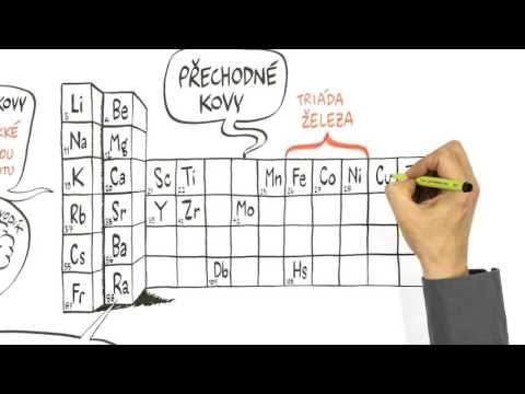 NEZkreslená věda II: 5. Periodické společenství prvků - YouTube