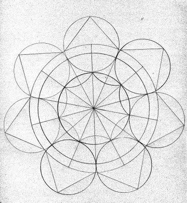 sacred geometry diagram