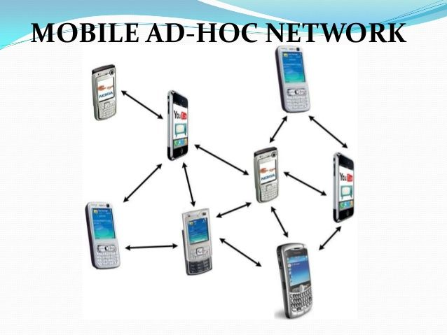 What is an Ad hoc network|Definition of Mobile Ad hoc network…