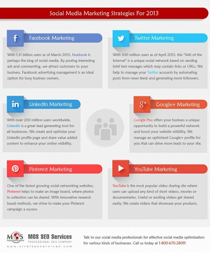 Best Social Media Strategie S Images On   Social