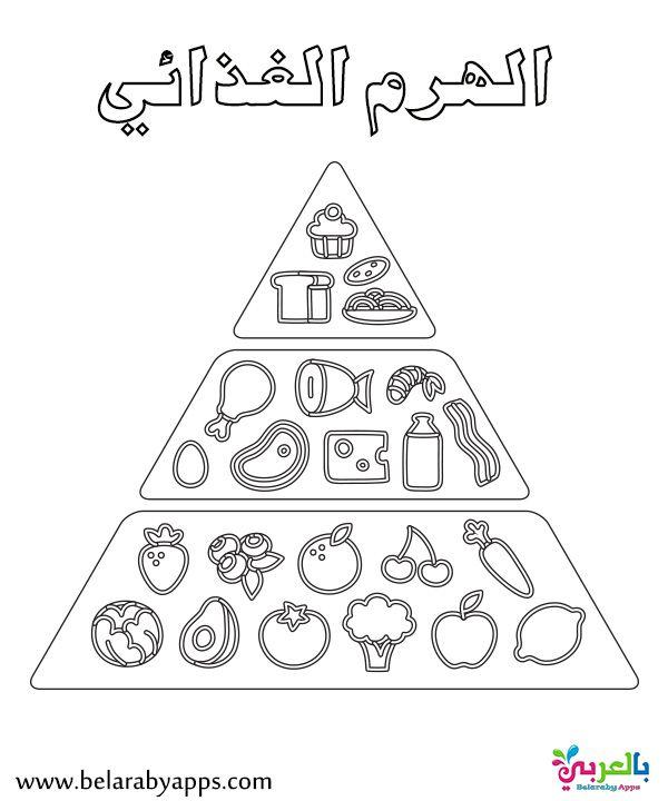 رسومات تلوين عن الغذاء الصحي والغير صحي للأطفال بالعربي نتعلم Cards Projects To Try Playing Cards