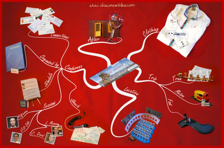 Philippe Packu - Mind map with real objects - Biggerplate Unplugged