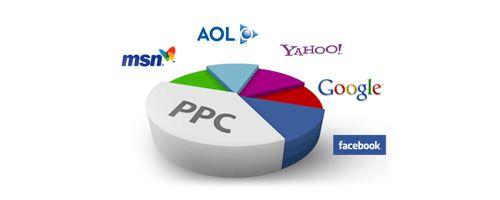 PPC Marketing Montreal