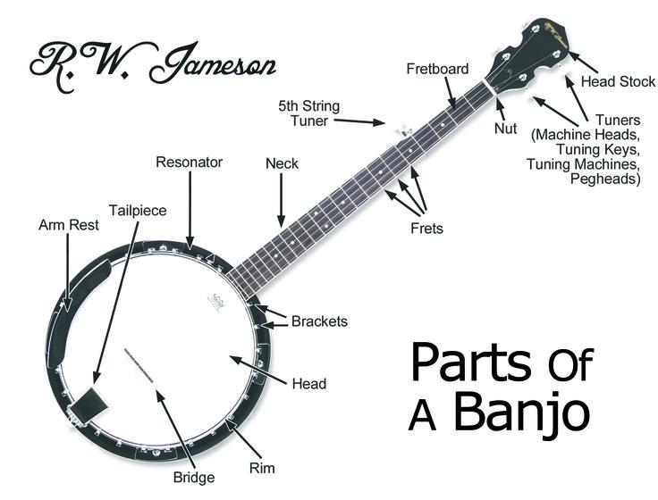 33 best banjo images on pinterest