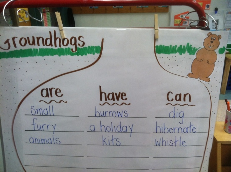 Love the underground idea for this chart!  Groundhog day ideas