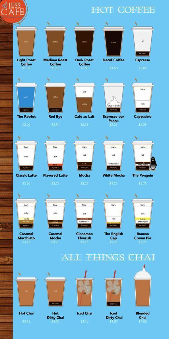Ink Coffee Near Me Into Coffee Bean Kailua Plus Coffee Cake Recipe Ingredients Like Coffee Maker Parts Espresso Drinks Coffee Shop Menu Coffee Menu