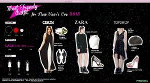 Gli #outfit più alla moda per #Capodanno? Ce li suggeriscono le piattaforme #Ecommerce!