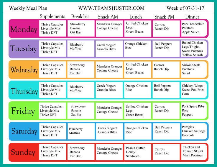 17 best Menu Planning images on Pinterest Families, Healthy - healthy meal plan