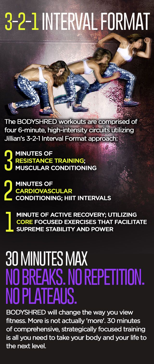 Jillian Michaels BODYSHRED: 30 mins. to a SHREDDED body