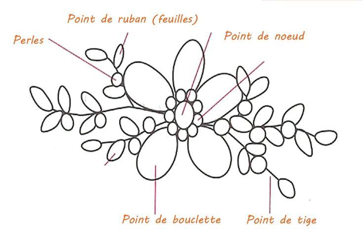 Fleur_noel1