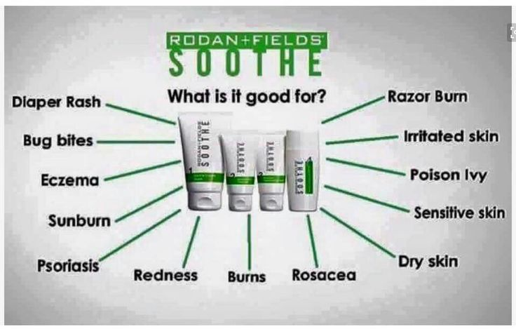 What's in your medicine cabinet?  Rodan + Fields Soothe is a must have in our house since its clinically proven to visibly decrease redness (SUNBURNS), peeling, dryness, stinging and overall irritation within  5 minutes of use!!! So many uses. Want to know more, message me.